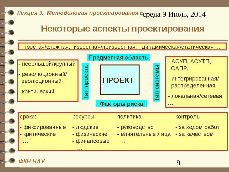 Некоторые аспекты проектирования