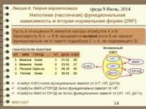 Неполная (частичная) функциональная зависимость и вторая нормальная форма (2NF)