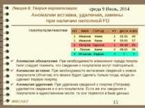 Аномалии вставки, удаления, замены при наличии неполной FD