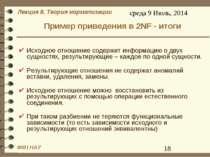 Пример приведения в 2NF - итоги Исходное отношение содержит информацию о двух...