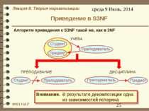 Приведение в S3NF