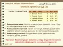 Плохие проекты БД (2)