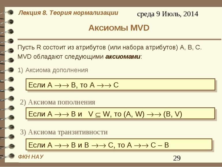 Аксиомы MVD