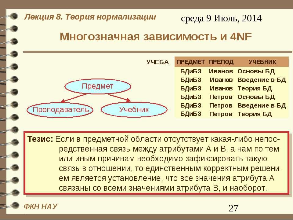 Многозначная зависимость и 4NF
