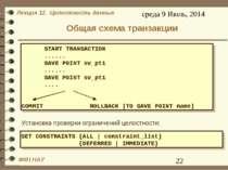 Общая схема транзакции Установка проверки ограничений целостности: SET CONSTR...