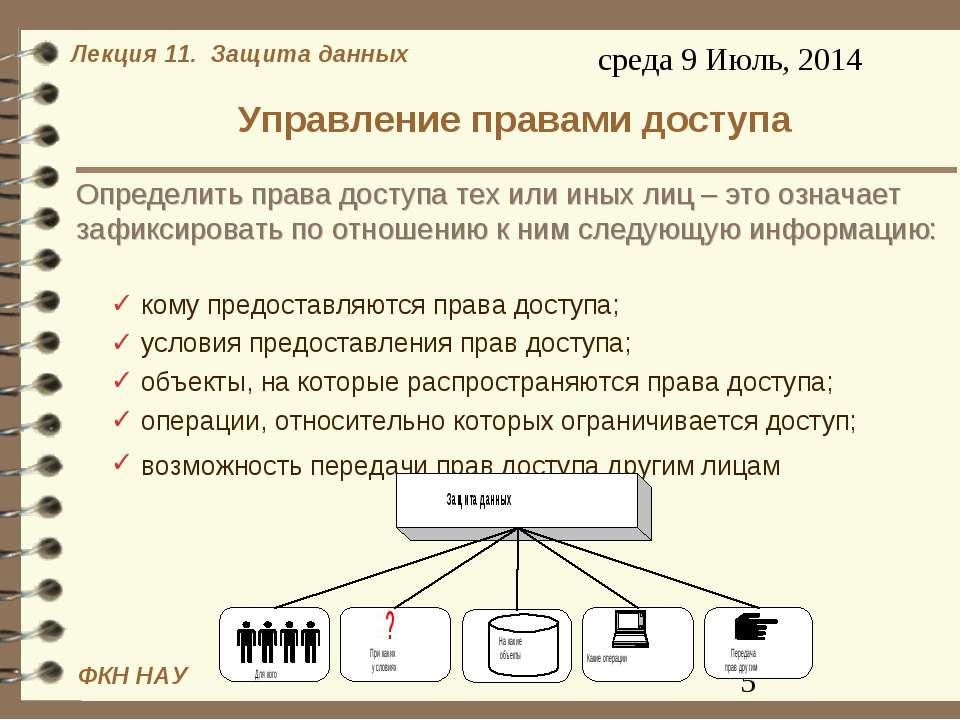 Управление правами доступа Определить права доступа тех или иных лиц – это оз...