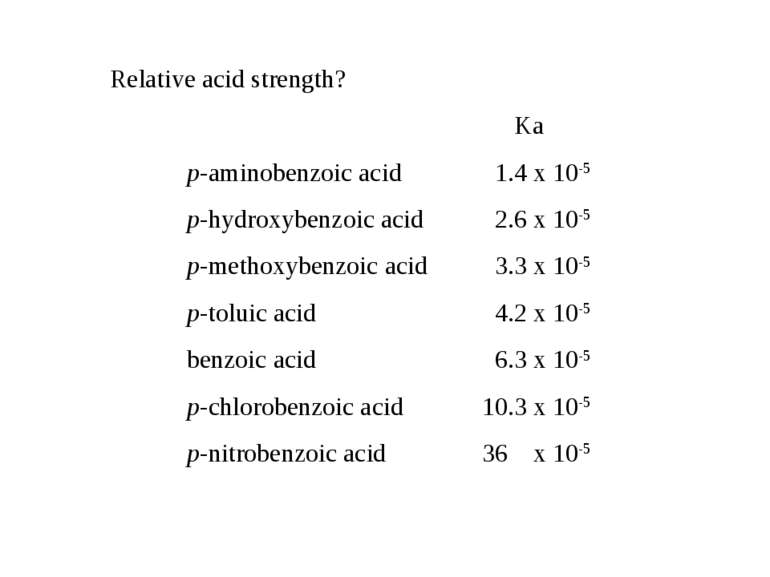 Relative acid strength? Ka p-aminobenzoic acid 1.4 x 10-5 p-hydroxybenzoic ac...