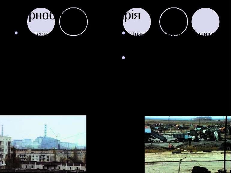 Чорнобильська аварія Чорнобильська аварія - найбільша екологічна катастрофа т...