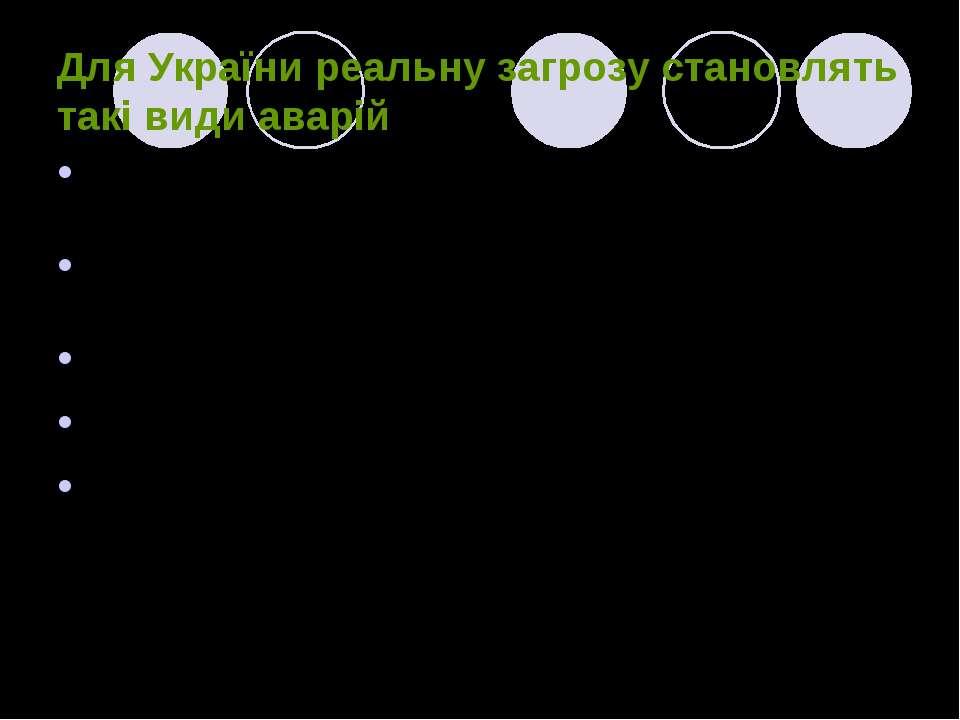 Для України реальну загрозу становлять такі види аварій на радіаційно, хімічн...