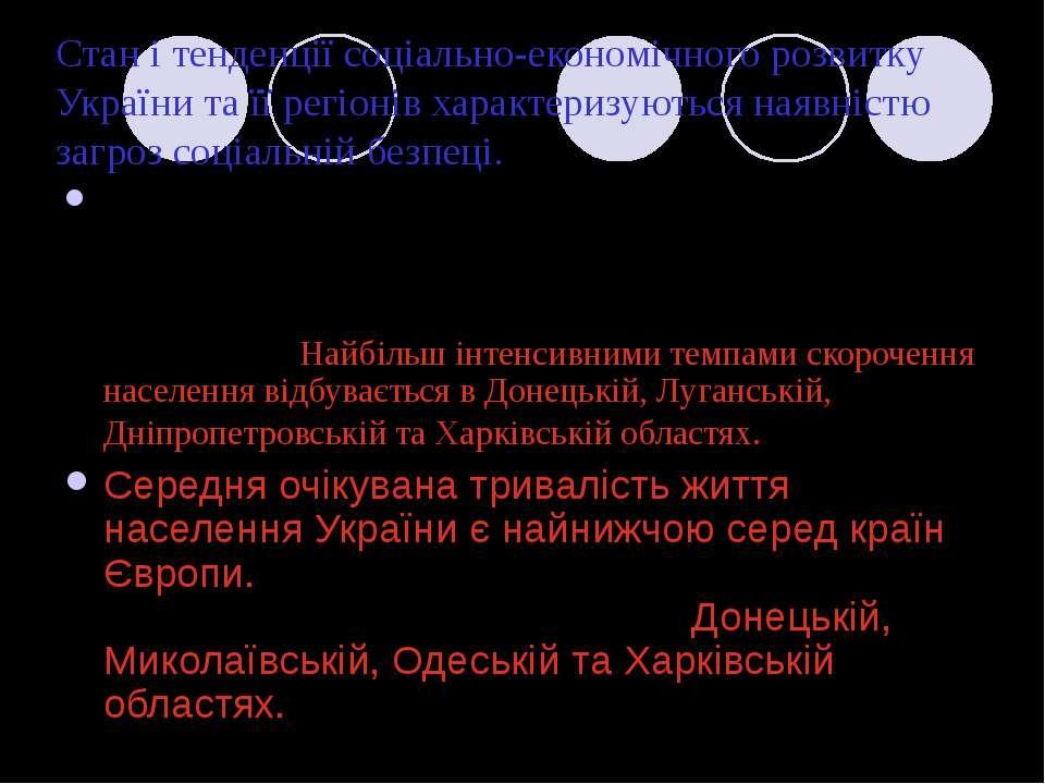 Стан і тенденції соціально-економічного розвитку України та її регіонів харак...
