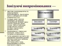 Іонізуючі випромінювання — квантове (електромагнітне та корпускулярне) випром...