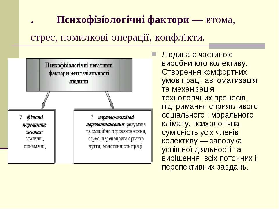 . Психофізіологічні фактори — втома, стрес, помилкові операції, конфлікт...