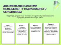 ДОКУМЕНТАЦІЯ СИСТЕМИ МЕНЕДЖМЕНТУ НАВКОЛИШНЬГО СЕРЕДОВИЩА Структура документац...