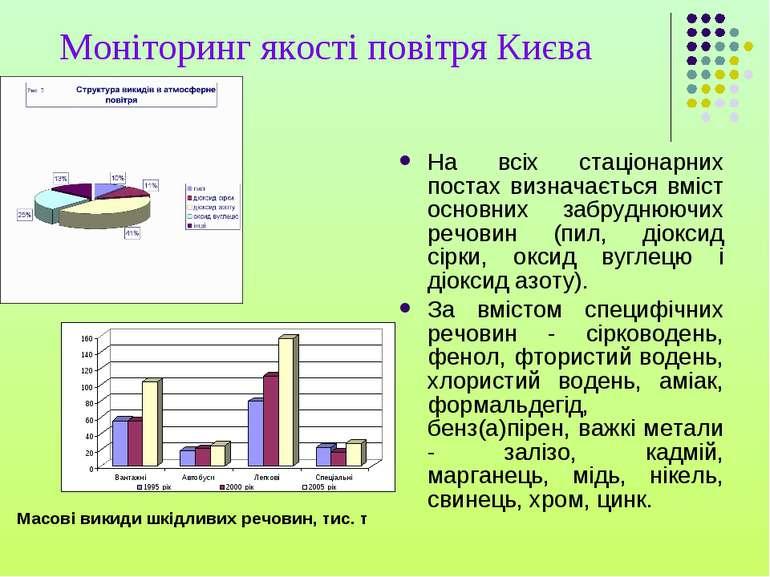 Моніторинг якості повітря Києва На всіх стаціонарних постах визначається вміс...