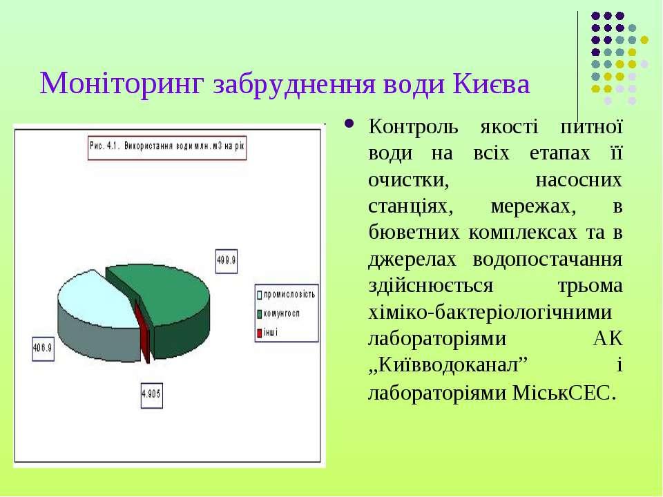 Моніторинг забруднення води Києва Контроль якості питної води на всіх етапах ...