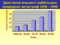 Зростання кількості найбільших природних катастроф 1950 - 1999 Роки 1950-59 6...
