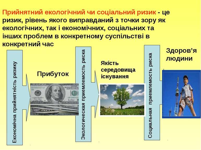 Прийнятний екологічний чи соціальний ризик - це ризик, рівень якого виправдан...