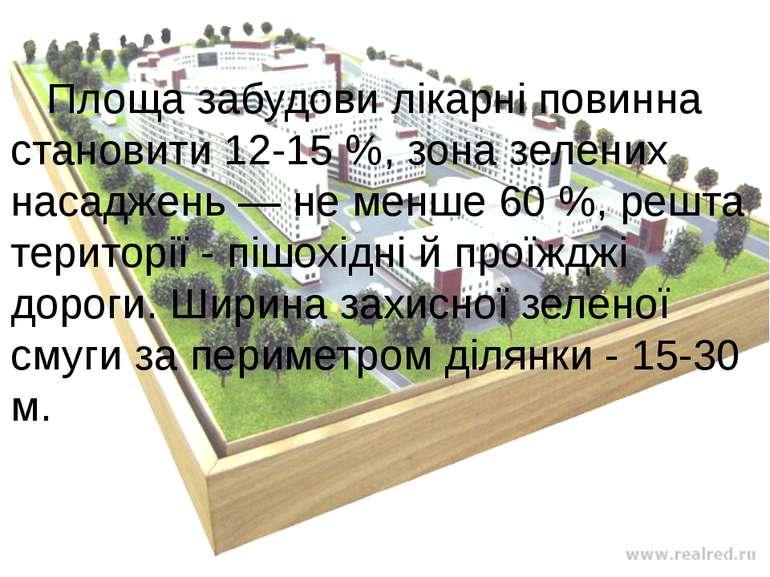 Площа забудови лікарні повинна становити 12-15 %, зона зелених насаджень — не...