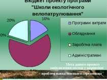 Мета даного проекту – зацікавлення молоді у вирішенні проблем навколишнього с...