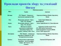 Приклади проектів збору та утилізації біогазу