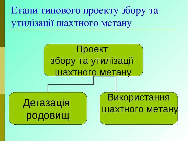 Етапи типового проекту збору та утилізації шахтного метану