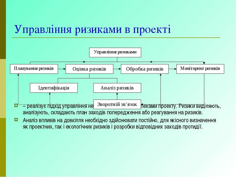 Управління ризиками в проекті – реалізує підхід управління невизначеністю і н...