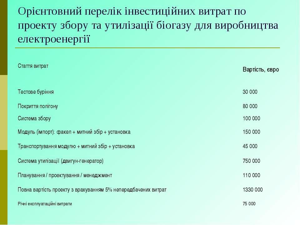 Орієнтовний перелік інвестиційних витрат по проекту збору та утилізації біога...