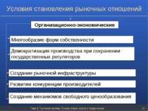 Тема 2. Рыночная система. Основы теории спроса и предложения * Организационно...