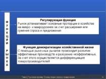 Тема 2. Рыночная система. Основы теории спроса и предложения * Ф У Н К Ц И И ...