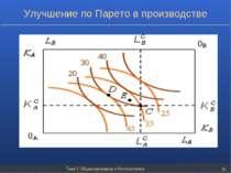 Тема 7. Общее равновесие и благосостояние * Улучшение по Парето в производств...