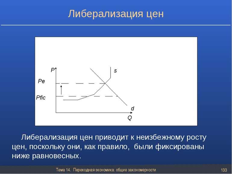 Тема 14. Переходная экономика: общие закономерности * Либерализация цен Рfic ...