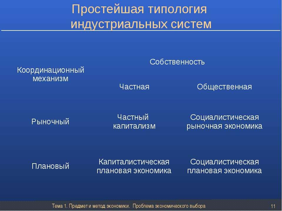 Тема 1. Предмет и метод экономики. Проблема экономического выбора * Простейша...