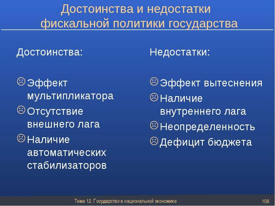Тема 12. Государство в национальной экономике * Достоинства и недостатки фиск...
