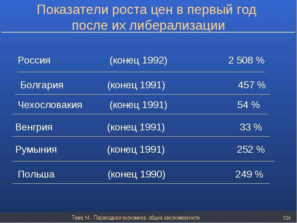 Тема 14. Переходная экономика: общие закономерности * Россия (конец 1992) 2 5...