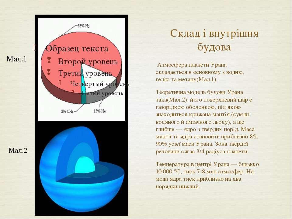 Склад і внутрішня будова Атмосфера планети Урана складається в основному з во...