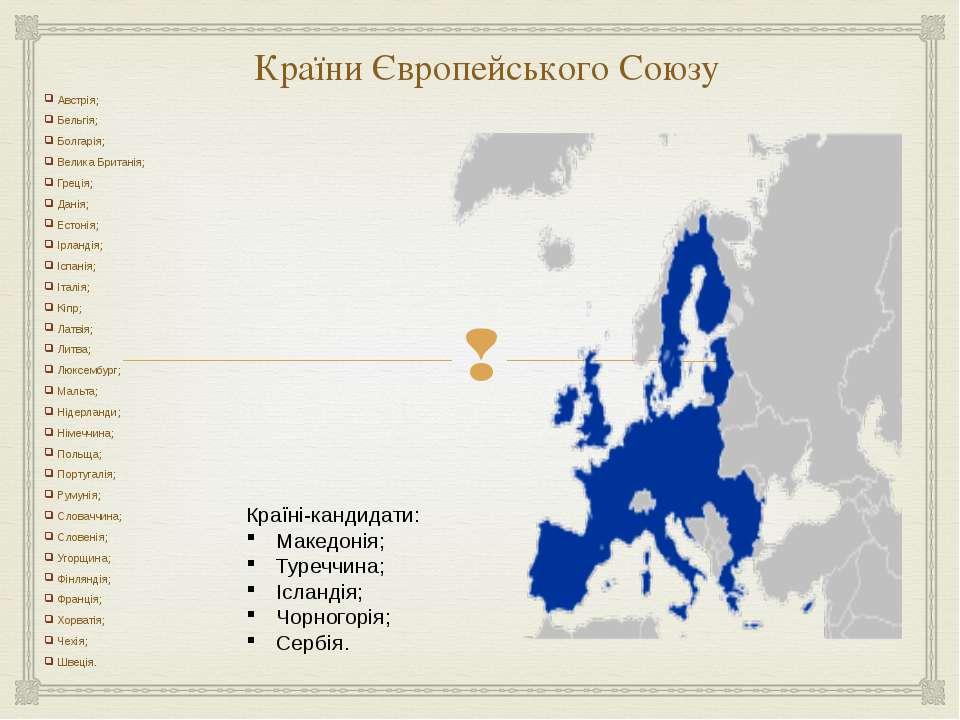 Країни Європейського Союзу Австрія; Бельгія; Болгарія; Велика Британія; Греці...