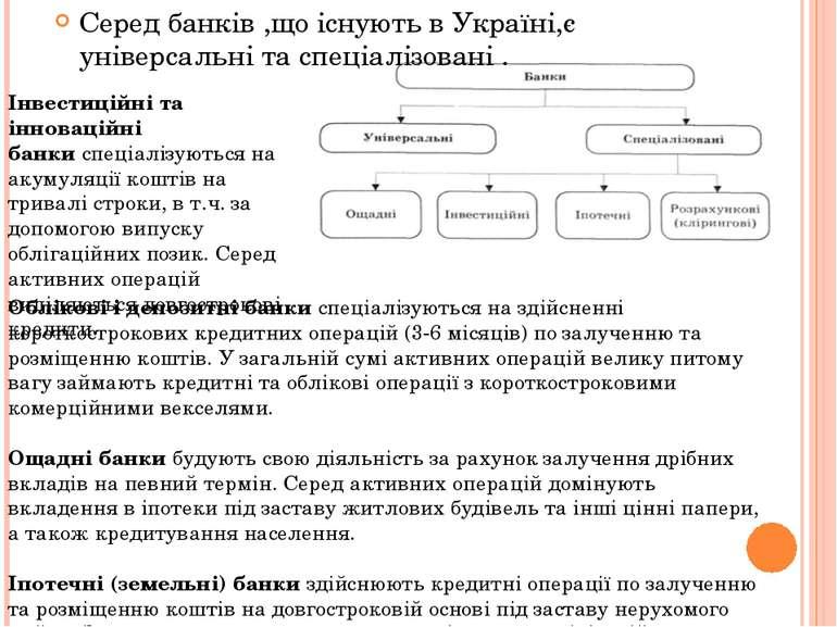 Серед банків ,що існують в Україні,є універсальні та спеціалізовані . Інвести...