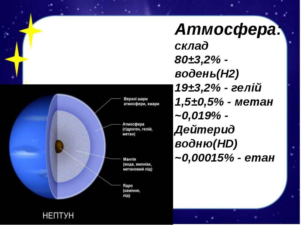 Атмосфера: склад 80±3,2% - водень(H2) 19±3,2% - гелій 1,5±0,5% - метан ~0,019...