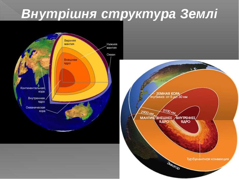 Внутрішня структура Землі