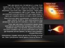 Чорні діри зоряних мас спостерігаються у складі тісних подвійних систем. Речо...