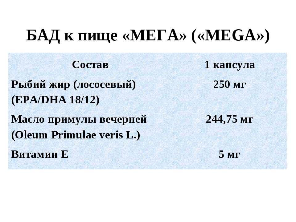 БАД к пище «МЕГА» («MEGA») Состав 1 капсула Рыбий жир (лососевый) (EPA/DHA 18...