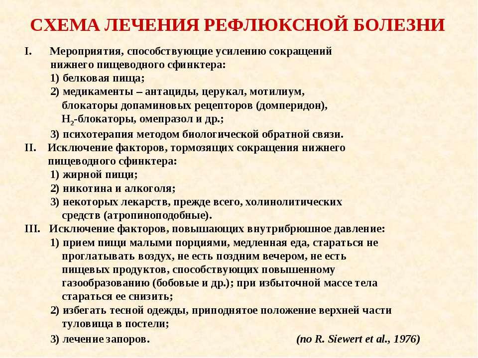 СХЕМА ЛЕЧЕНИЯ РЕФЛЮКСНОЙ БОЛЕЗНИ I. Мероприятия, способствующие усилению сокр...