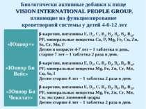 Биологически активные добавки к пище VISION INTERNATIONAL PEOPLE GROUP, влияю...