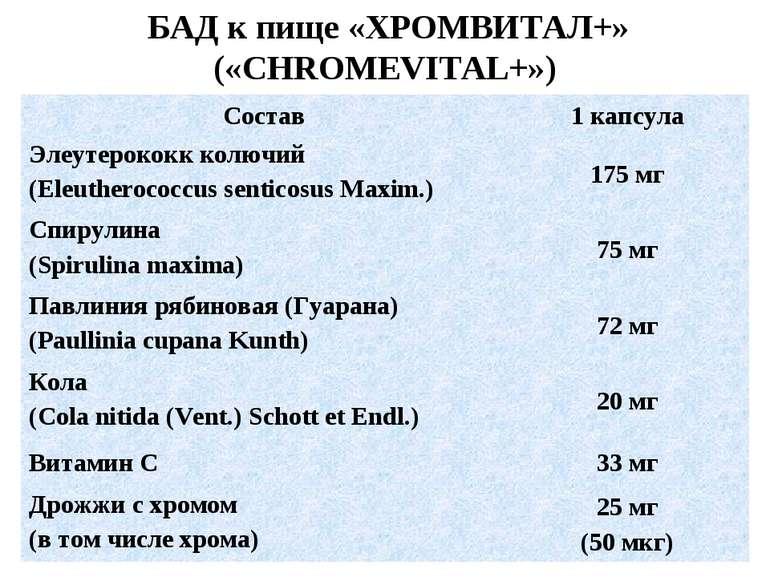 БАД к пище «ХРОМВИТАЛ+» («CHROMEVITAL+») Состав 1 капсула Элеутерококк колючи...