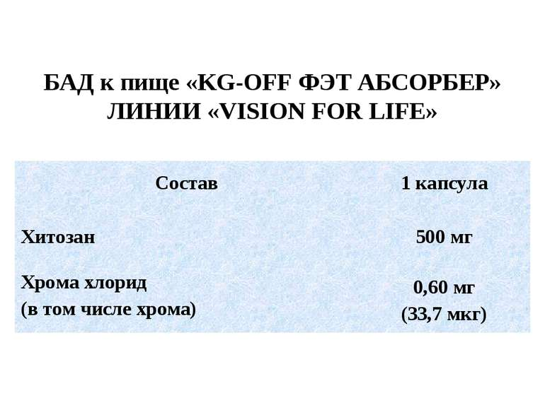 БАД к пище «KG-OFF ФЭТ АБСОРБЕР» ЛИНИИ «VISION FOR LIFE»