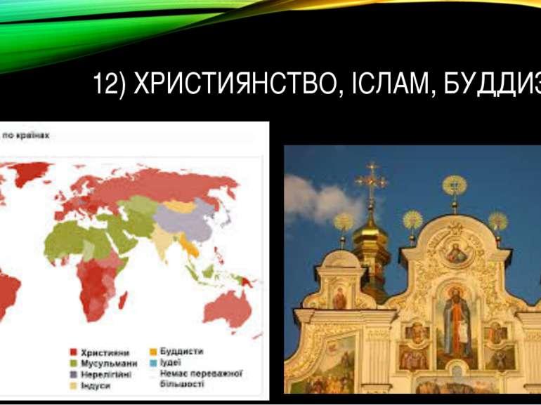 12) ХРИСТИЯНСТВО, ІСЛАМ, БУДДИЗМ.