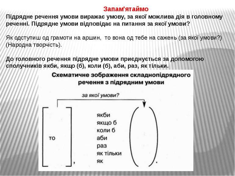 Запам'ятаймо Підрядне речення умови виражає умову, за якої можлива дія в голо...