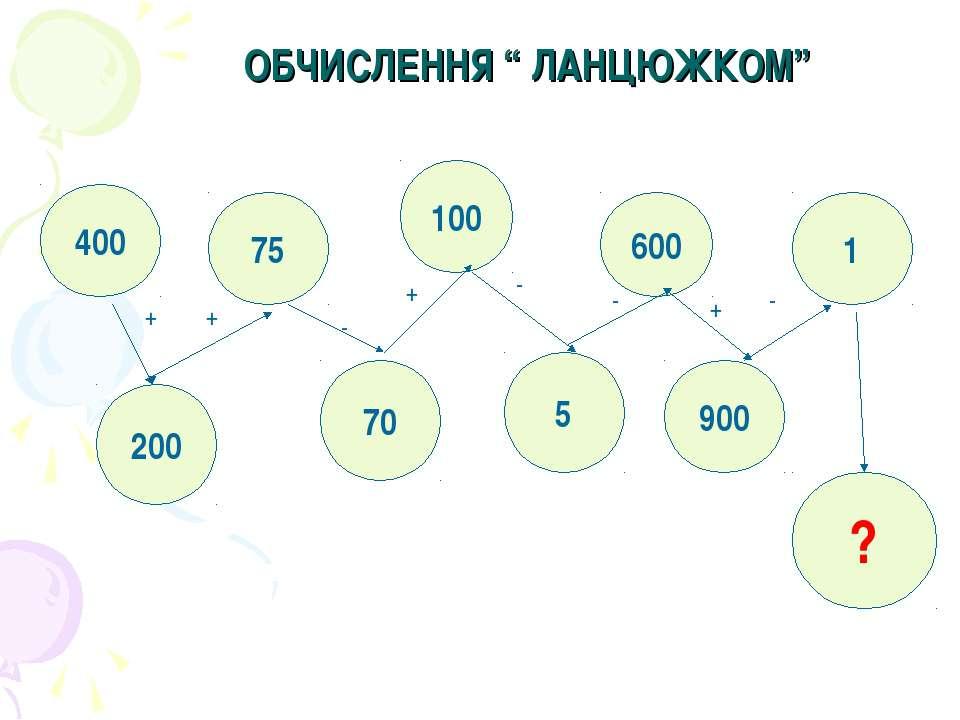 """ОБЧИСЛЕННЯ """" ЛАНЦЮЖКОМ"""" 400 200 75 70 100 5 600 900 1 ? + + + + - - - -"""