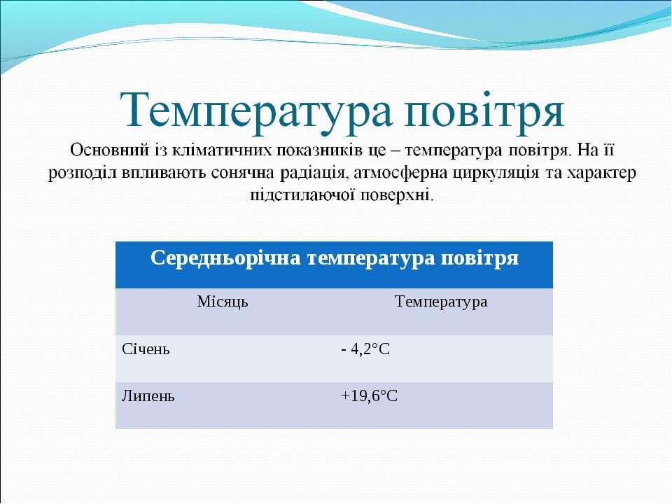 Середньорічна температура повітря Місяць Температура Січень - 4,2°С Липень +1...