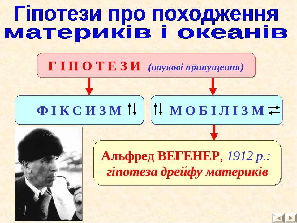 Альфред ВЕГЕНЕР, 1912 р.: гіпотеза дрейфу материків Г І П О Т Е З И (наукові ...